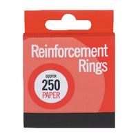 Paper Reinforcements Pk3000