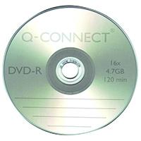 Optical Disks
